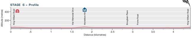 Santos Tour Down Ander-2010. Превью - stage 6