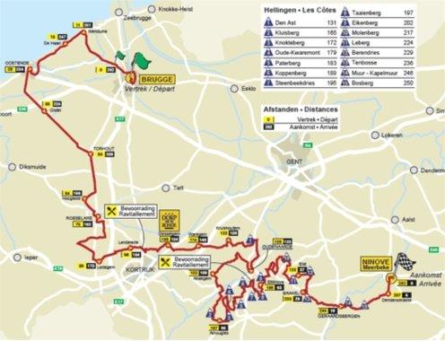 94e Ronde van Vlaanderen