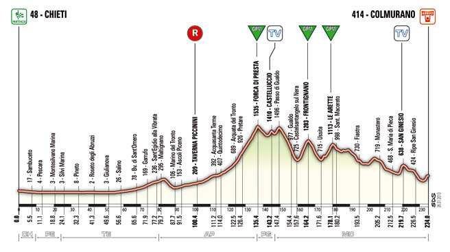 http://velolive.com/uploads/posts/2010-03/1268088729_tirreno_adriatico_5_stage.jpg