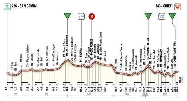 http://velolive.com/uploads/posts/2010-03/1268088761_tirreno_adriatico_4_stage.jpg