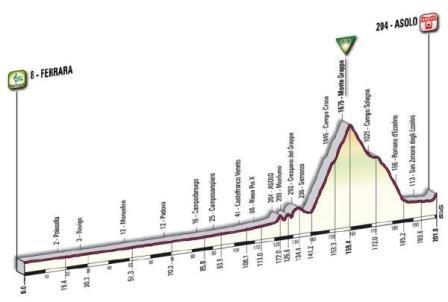 Эванс на Monte Grappa изучает подъемы Джиро д'Италии-2010