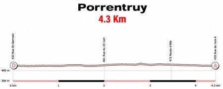 Тур Романдии-2010, превью