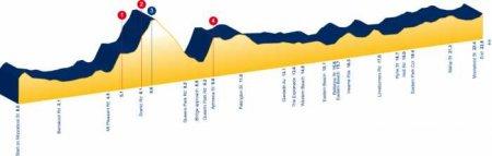 Чемпионат Мира-2010: фавориты гонки с раздельным стартом
