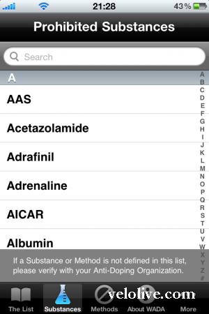 WADA: список запрещенных веществ в вашем телефоне