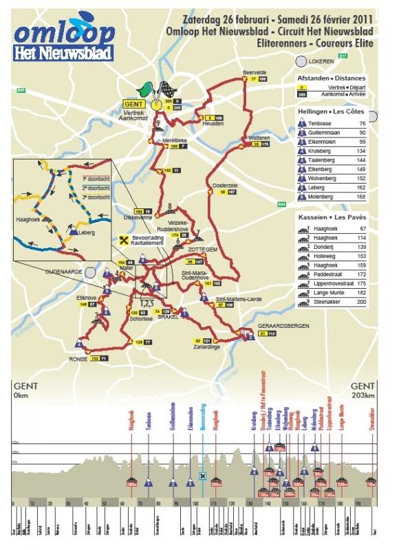 Omloop Het Nieuwsblad 2011. Маршрут и профиль гонки