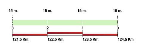 Volta Ciclista a Catalunya – 2011. Этап 7. Профиль последних километров
