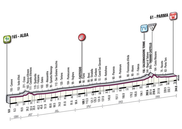 2 этап,Джиро-2011