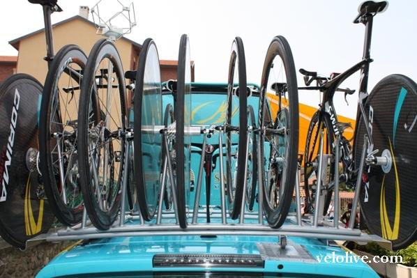 Велосипеды Astana