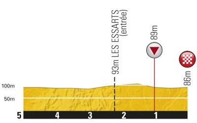 2 этап, Тур де Франс 2011