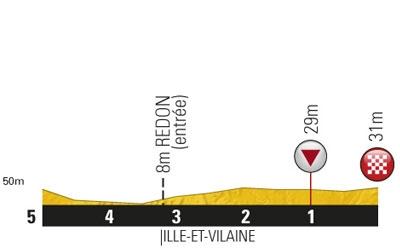 3 этап, Тур де Франс 2011