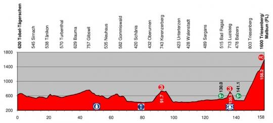 11-19 июня Тур Швейцарии - 2011