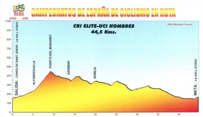 Контадор о Тур де Франс 2011