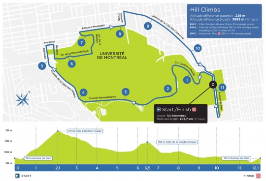 9 и 11 Гран-при Квебека & Монреаля - 2011