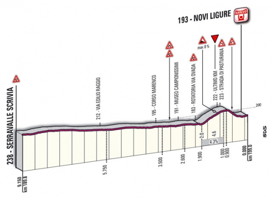 13 октября Gran Piemonte - 2011