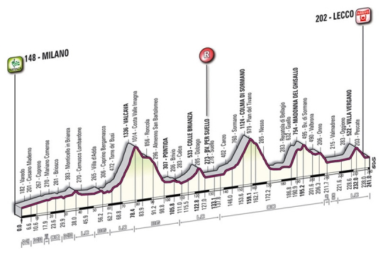 15 октября Джиро ди Ломбардия - 2011