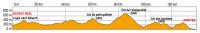 GP Cycliste la Marseillaise 2012