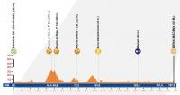 Вуэльта Андалусии-2012. 1 этап