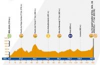 Вуэльта Андалусии-2012. 2 этап