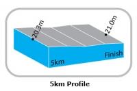 Тур Лангкави - 2012. 4 этап