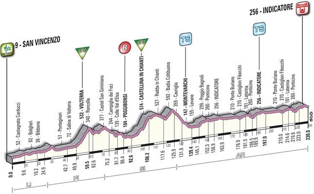 2 этап ТА-2012