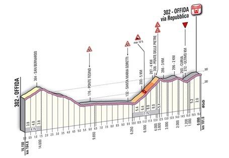 Финиш 6 этапа ТА-2012