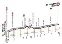 Тиренно-Адриатико-2012. 2 этап
