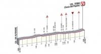Тиренно-Адриатико-2012. 3 этап