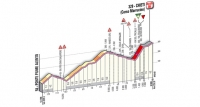 Тиренно-Адриатико-2012. 4 этап