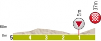 Критериум Интернасиональ-2012. 2 этап