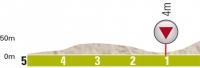 Критериум Интернасиональ-2012. 1 этап