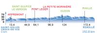 Circuit Cycliste Sarthe - Pays de la Loire 2012. 1 этап