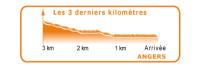 Circuit Cycliste Sarthe - Pays de la Loire 2012. 2 этап