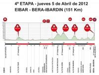 Vuelta ciclista al Pais Vasco 2012. 4 этап