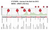 Vuelta ciclista al Pais Vasco 2012. 5 этап