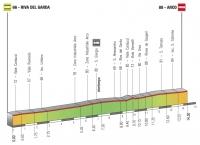 Giro del Trentino 2012. 1 этап