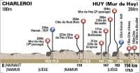 La Flèche Wallonne 2012