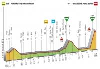 Giro del Trentino 2012. 3 этап