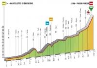 Giro del Trentino 2012. 4 этап