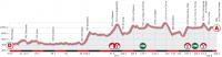 Tour de Romandie 2012. 1 этап
