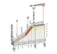 Джиро д'Италия-2012. 8 этап