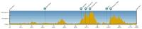 Amgen Tour of California 2012. 1 этап
