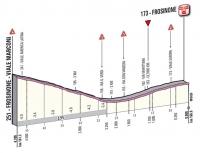 Джиро д'Италия-2012. 9 этап