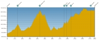 Amgen Tour of California 2012. 6 этап