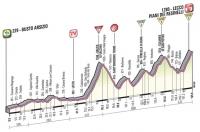 Джиро д'Италия-2012. 15 этап