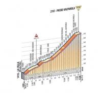 Джиро д'Италия-2012. 17 этап