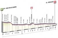 Джиро д'Италия-2012. 18 этап