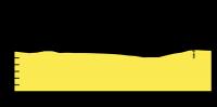 Skoda Tour de Luxembourg 2012. Пролог