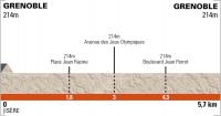 Criterium du Dauphine 2012. Пролог