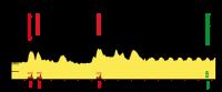 Skoda Tour de Luxembourg 2012. 4 этап