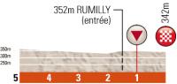 Criterium du Dauphine 2012. 5 этап